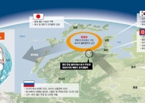 환동해 4개국-러시아 중국 몽골 일본 해외 현지 취재